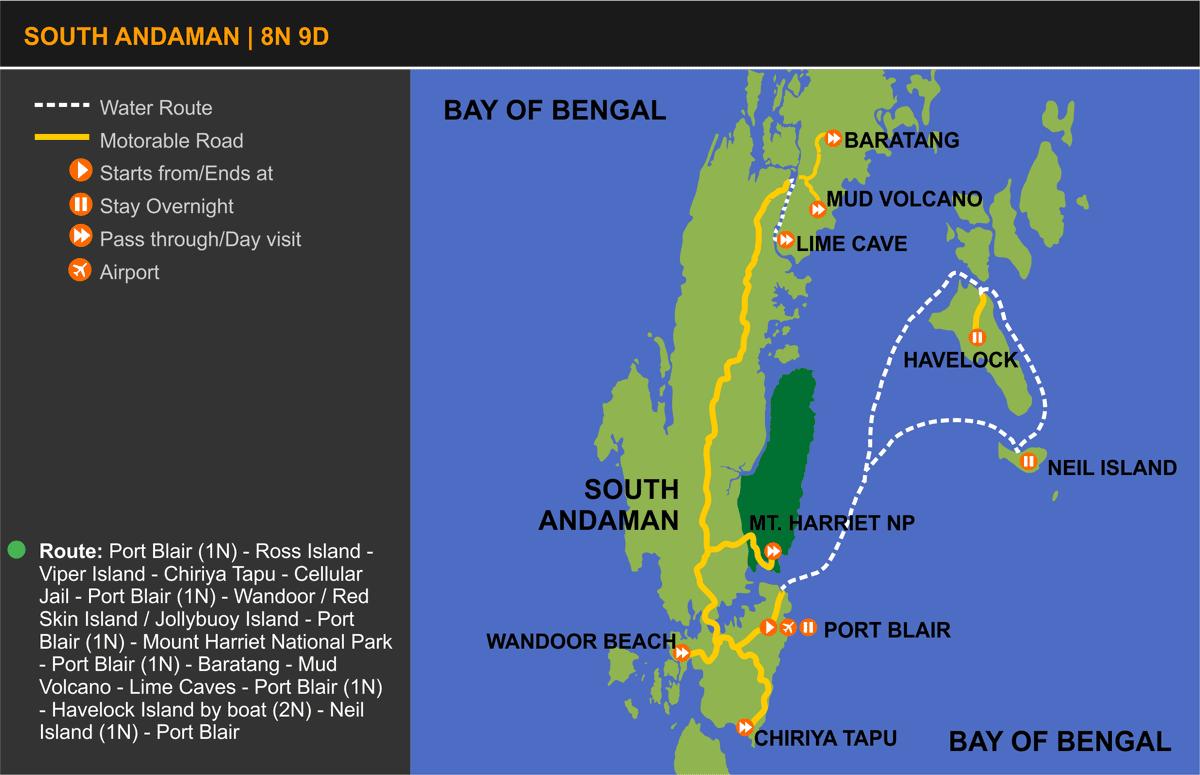 South Andaman Tour Itinerary